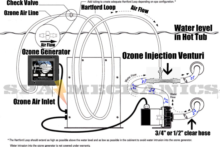 Hot Tub Motor Wiring Diagram furthermore Hot Springs Wiring Diagrams likewise Jacuzzi Pump Wiring Diagram moreover Delta Faucet Schematic in addition Door Switch Schematics. on wiring diagram for jacuzzi tub